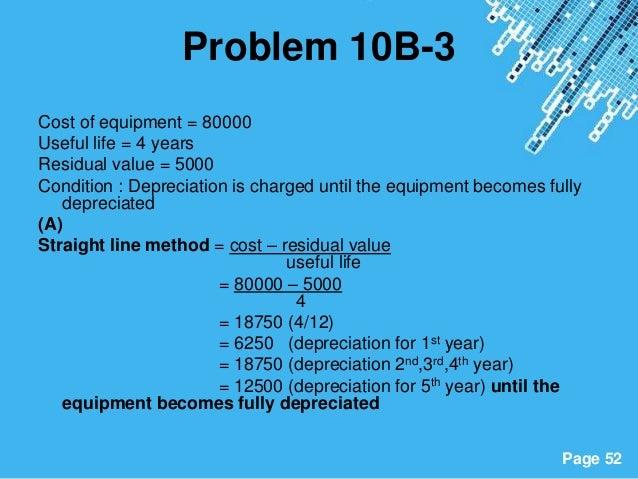 equipment depreciation koni polycode co