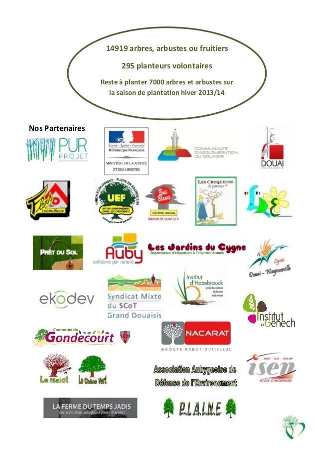 14919 arbres, arbustes ou fruitiers 295 planteurs volontaires Reste à planter 7000 arbres et arbustes sur la saison de pla...