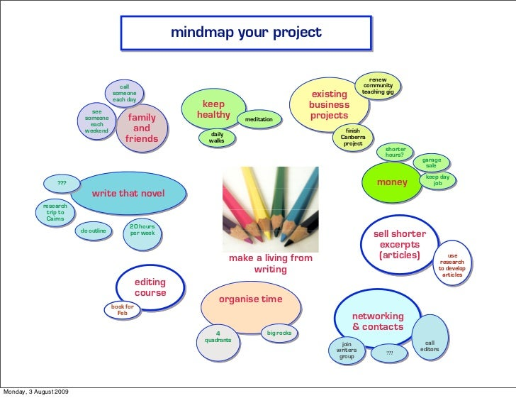 business project ideas