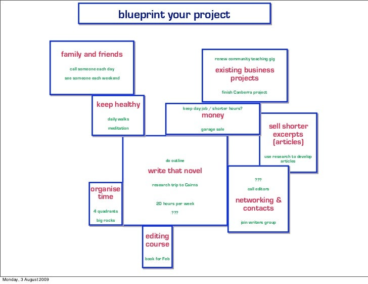 Blueprint your project family and malvernweather Images