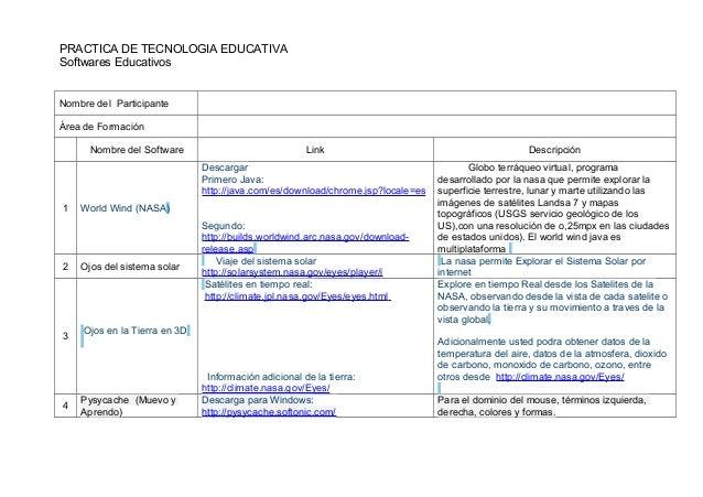 PRACTICA DE TECNOLOGIA EDUCATIVA Softwares Educativos Nombre del Participante Área de Formación Nombre del Software Link D...