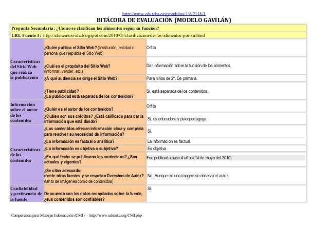 http://www.eduteka.org/modulos/1/8/2118/1 BITÁCORA DE EVALUACIÓN (MODELO GAVILÁN) Pregunta Secundaria: ¿Cómo se clasifican...