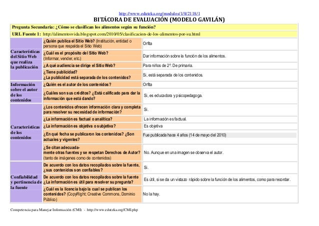 Competencia para Manejar Información (CMI) - http://www.eduteka.org/CMI.php http://www.eduteka.org/modulos/1/8/2118/1 BITÁ...