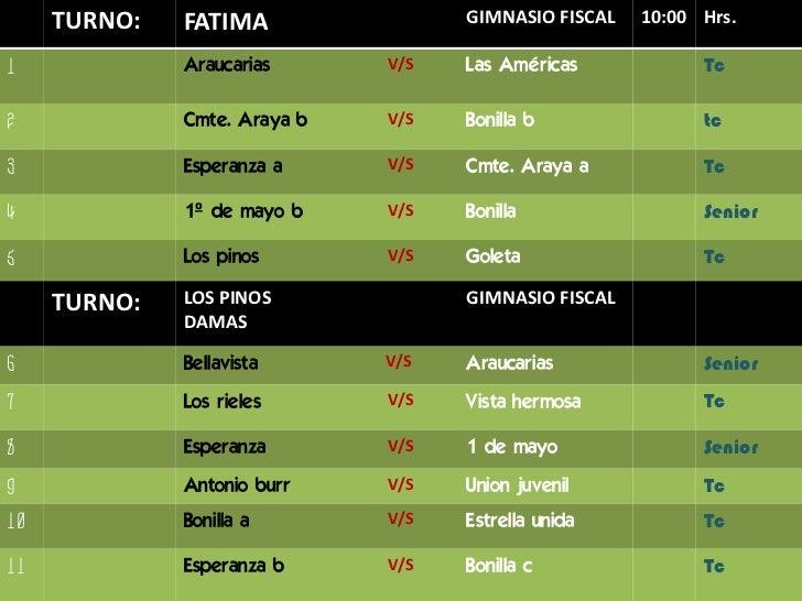 GIMNASIO FISCAL   10:00 Hrs.      TURNO:   FATIMA               Araucarias            asAricas            Tc 1        ...