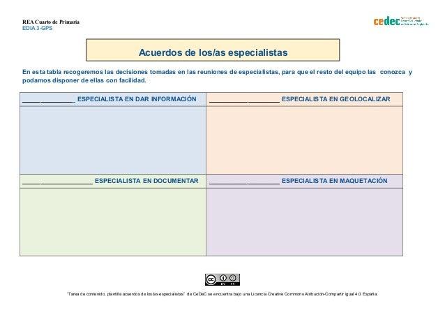 REA Cuarto de Primaria EDIA 3-GPS Acuerdos de los/as especialistas En esta tabla recogeremos las decisiones tomadas en las...