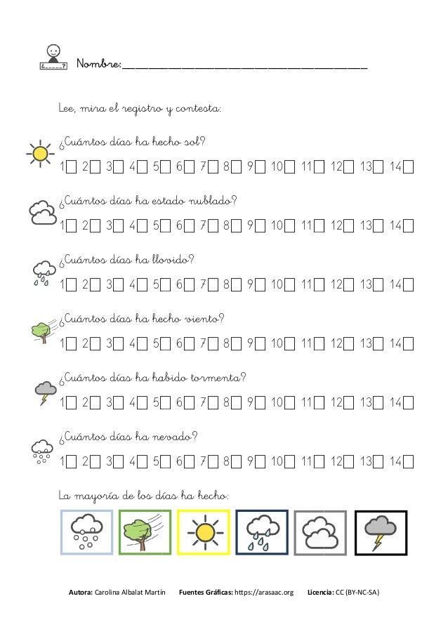 Autora: Carolina Albalat Martín Lee, mira el registro y contesta: ¿Cuántos días ha hecho sol? 1⎕ 2⎕ 3⎕ 4⎕ 5⎕ ¿Cuántos días...