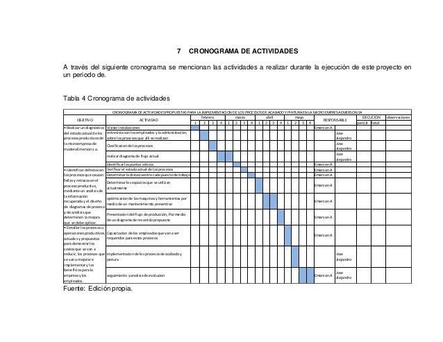 Fantástico Plantilla De Calendario De Limpieza Adorno - Colección De ...