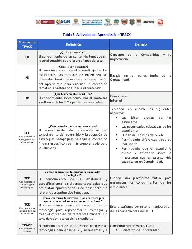 PLANTILLA CONSTRUCTOS TPACK