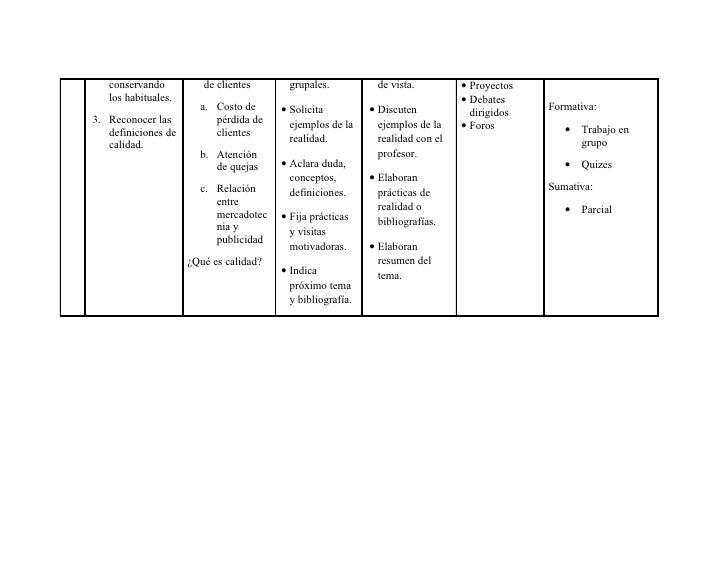 Plantilla curricular Slide 2