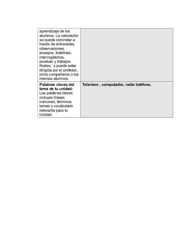 aprendizaje de los alumnos. La valoración se puede concretar a través de entrevistas, observaciones, ensayos, boletines, i...