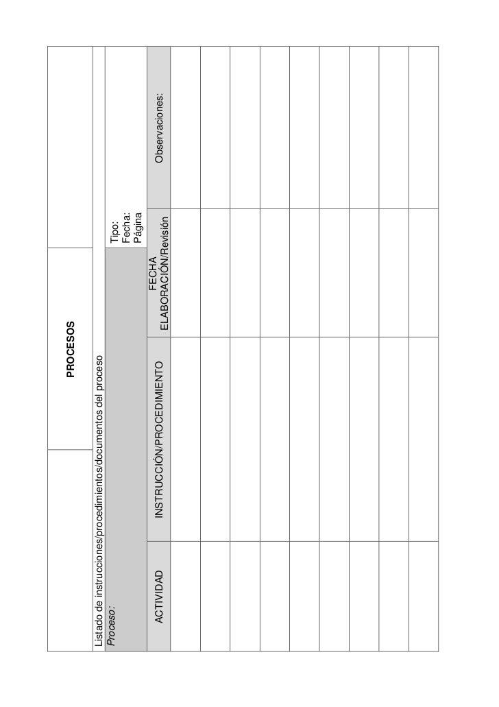 Plantilla para la documentación de un proceso
