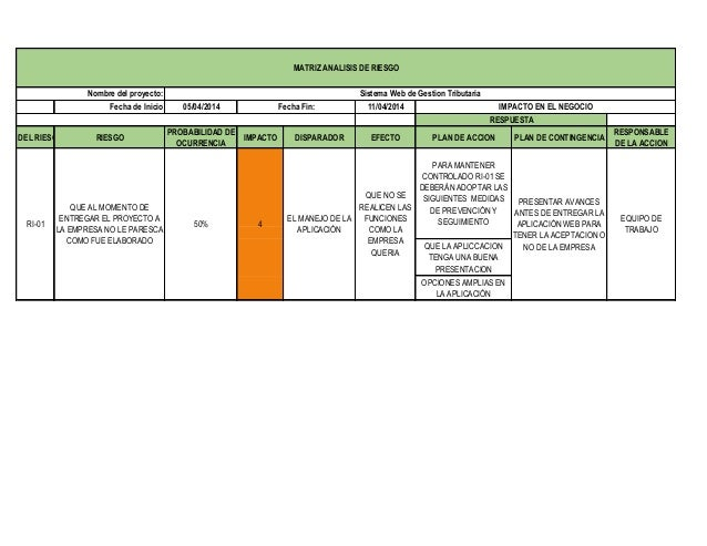Fecha de Inicio 05/04/2014 11/04/2014 ID DEL RIESGO RIESGO PROBABILIDAD DE OCURRENCIA IMPACTO DISPARADOR EFECTO PLAN DE AC...
