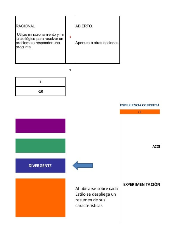 Lujo Plantilla Racional Composición - Colección De Plantillas De ...