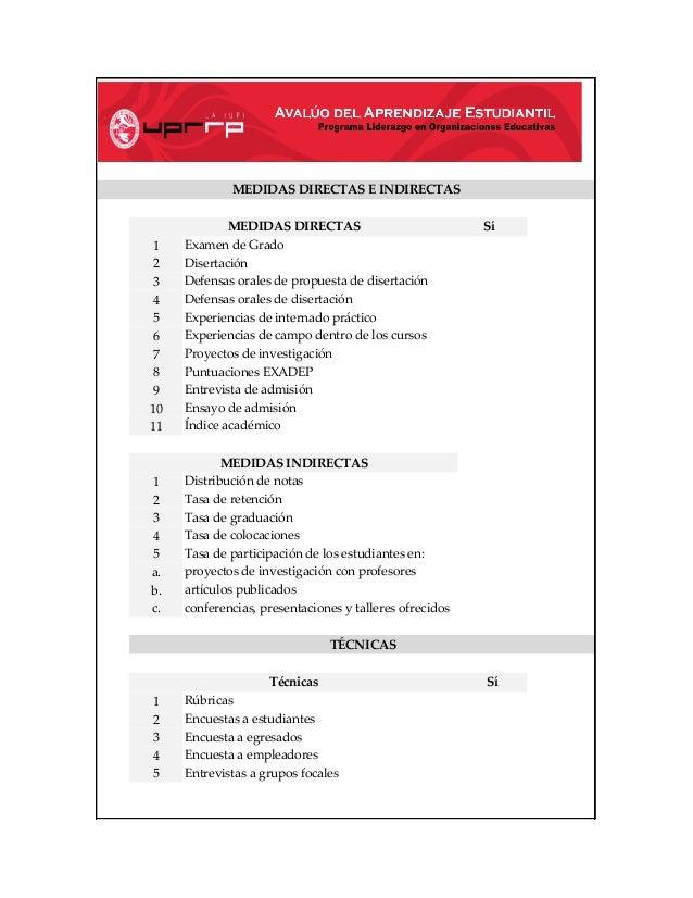 Plantilla informe de assessment
