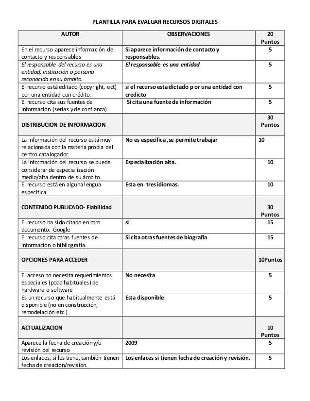 PLANTILLA PARA EVALUAR RECURSOS DIGITALES AUTOR OBSERVACIONES 20 Puntos En el recurso aparece información de contacto y re...