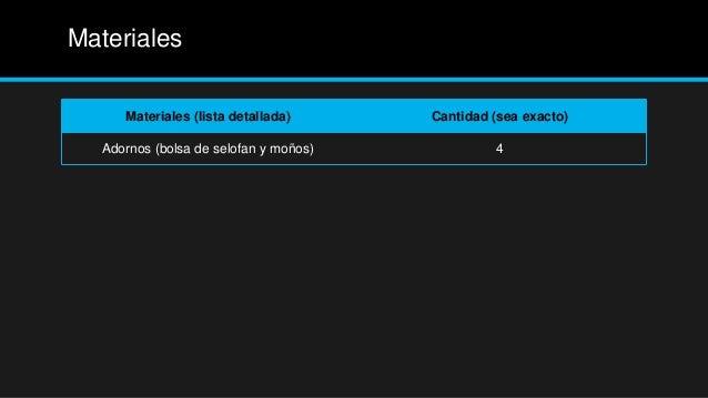 Materiales     Materiales (lista detallada)      Cantidad (sea exacto)  Adornos (bolsa de selofan y moños)            4