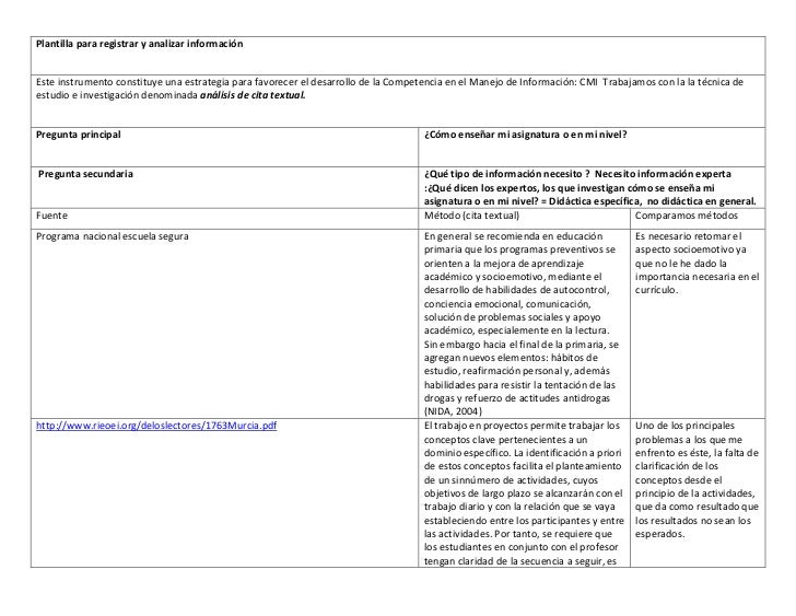 Plantilla para registrar y analizar informaciónEste instrumento constituye una estrategia para favorecer el desarrollo de ...
