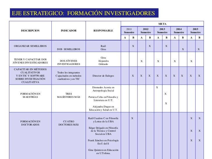 Plantilla plan estrategico 2011