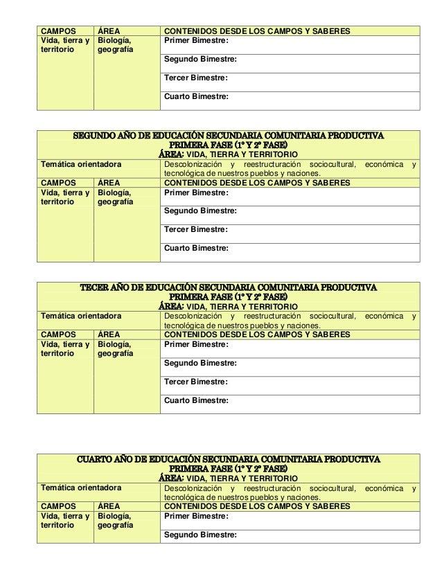 SECUNDARIA, FORMATO PARA: PSP, PLAN ANUAL, BIMESTRAL Y DE CLASE