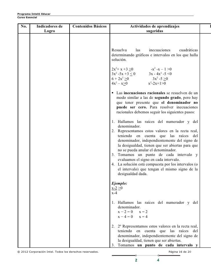 Plantilla plan unidad_y_sesióndeaprendizaje_alex_jacay_gutiérrez