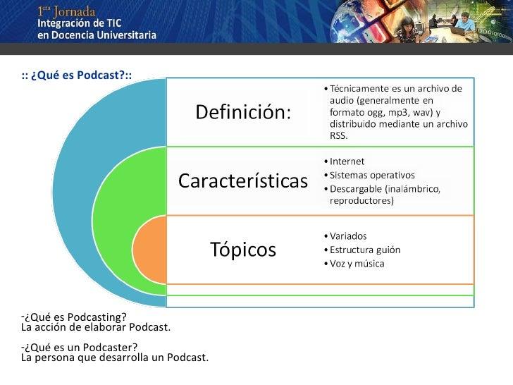 Podcast educativos Slide 2