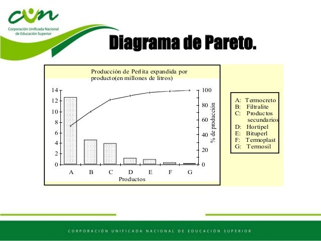 Plantilla presentaciones power_point. 2 semana