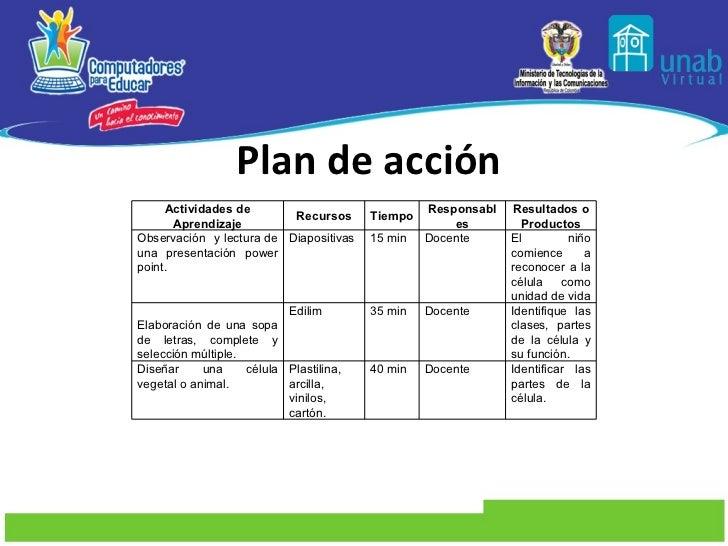 Excelente Plantilla De Plan De Acción Bosquejo - Colección De ...