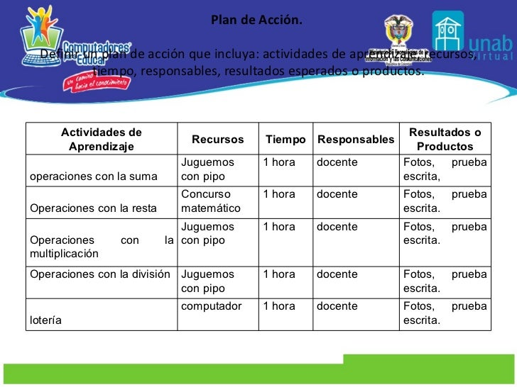 Vistoso Plantillas Del Plan De Acción Colección - Colección De ...