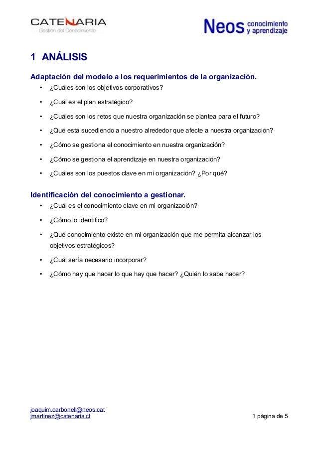 1 ANÁLISIS Adaptación del modelo a los requerimientos de la organización. • ¿Cuáles son los objetivos corporativos? • ¿Cuá...
