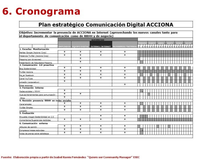 Plantilla Social Media Plan