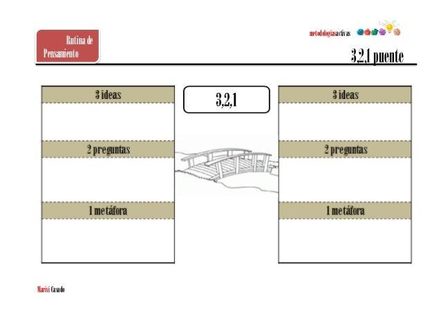 metodologíasactivas MarivíCasado 3,2,1puente Rutinade Pensamiento