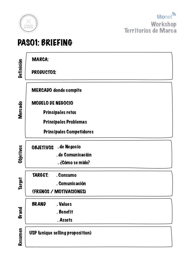 Workshop                                                Territorios de MarcaPASO1: BRIEFING              MARCA:Definición ...