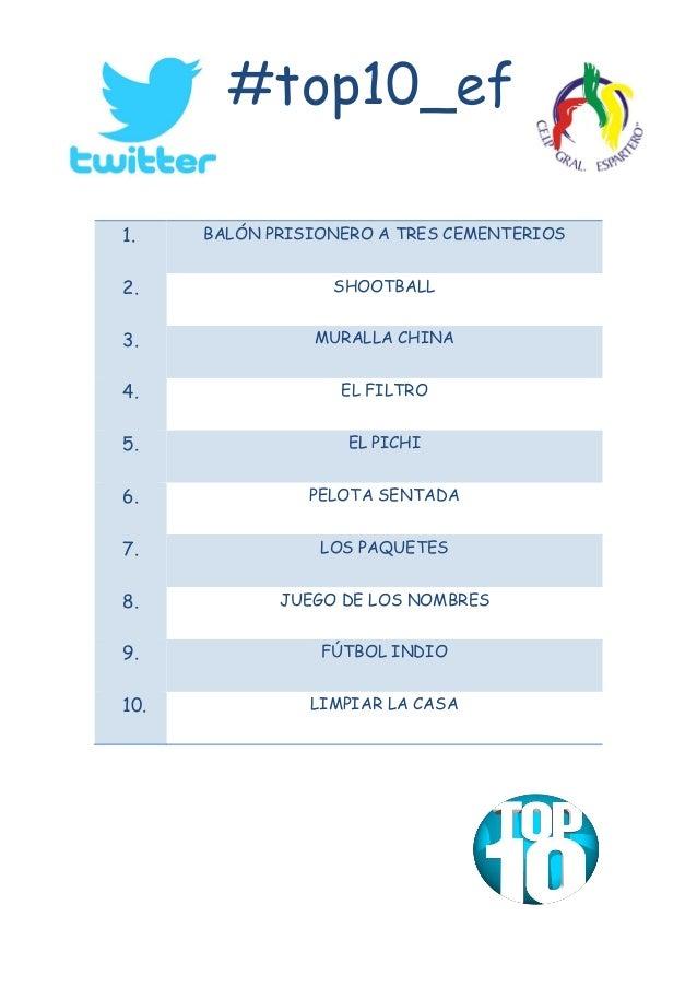 #top10_ef 1. BALÓN PRISIONERO A TRES CEMENTERIOS 2. SHOOTBALL 3. MURALLA CHINA 4. EL FILTRO 5. EL PICHI 6. PELOTA SENTADA ...