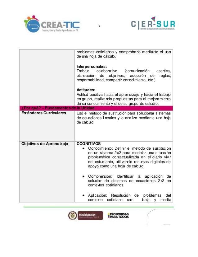 Plantilla unidad didáctica guia de exposición - copia.docx