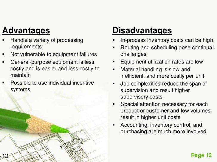 advantages and disadvantages in inventory eoq system A computerised business system had to be designed, which would decrease the time taken to complete important business functions a new storage system also had to be designed, including an improved layout of the storeroom, which should specify the exact locations of all skus (stock-keeping units) such a system.