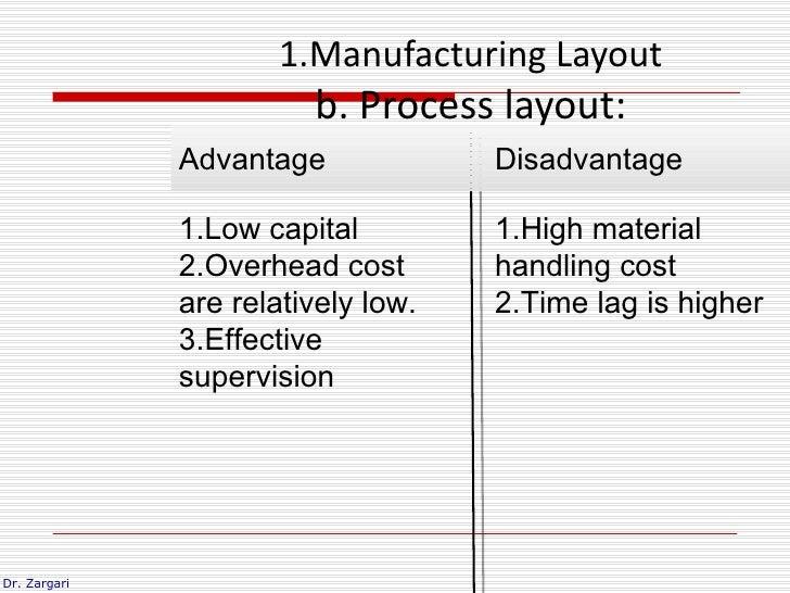 1.Manufacturing Layout                        b. Process layout:              Advantage             Disadvantage          ...