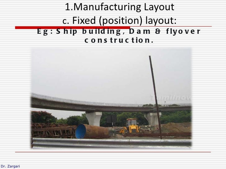1.Manufacturing Layout                     c. Fixed (position) layout:              E g : S h ip b u ild in g , D a m & f ...