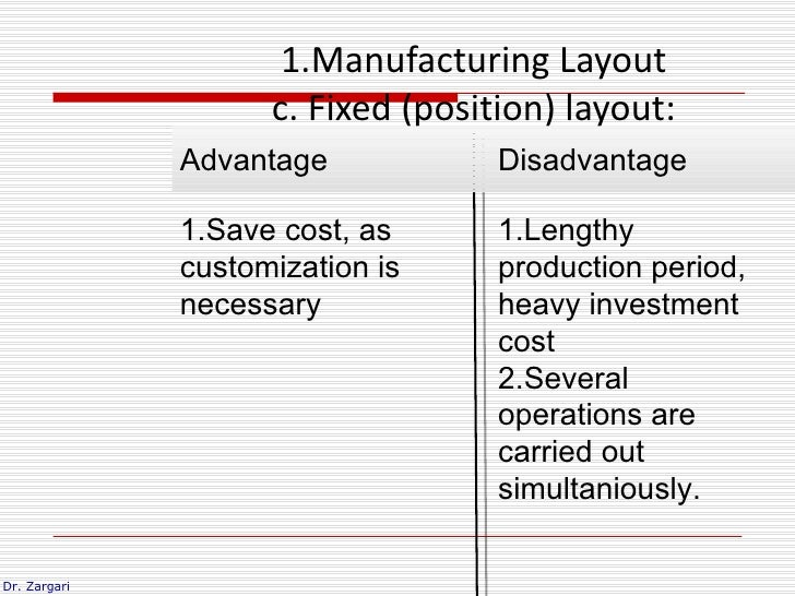 1.Manufacturing Layout                    c. Fixed (position) layout:              Advantage            Disadvantage      ...