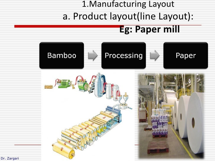 1.Manufacturing Layout              a. Product layout(line Layout):                           Eg: Paper millDr. Zargari