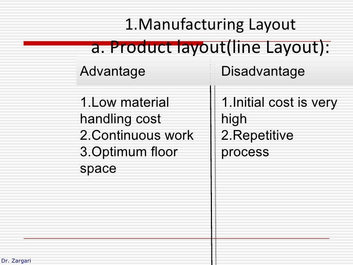 1.Manufacturing Layout               a. Product layout(line Layout):              Advantage           Disadvantage        ...