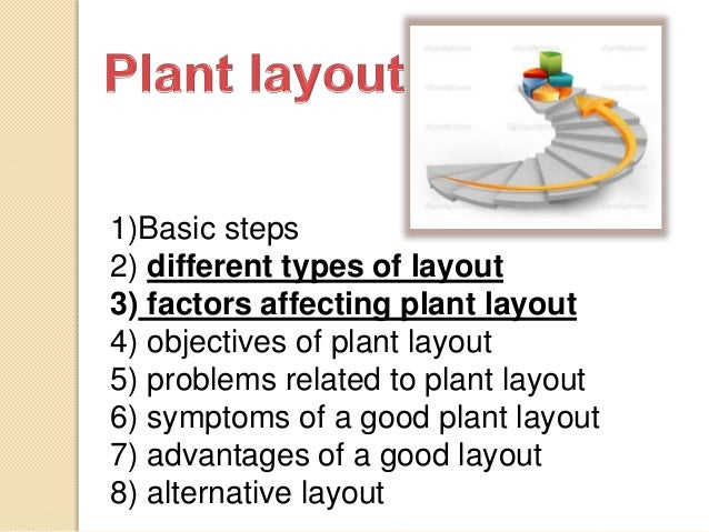 3 what are the objectives of a plant layout Objectives of a good plant layout only through an efficient layout, the organization can attain the following objectives: • economy in handling of m.