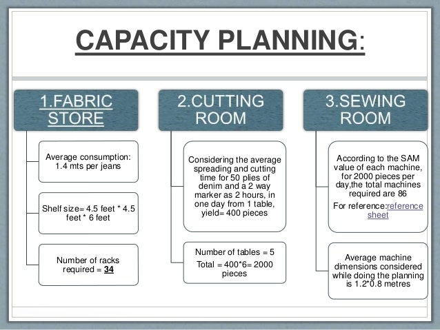 Food Production and Manufacturing Business: Example Business Plan
