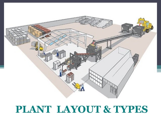 PLANT LAYOUT & TYPES