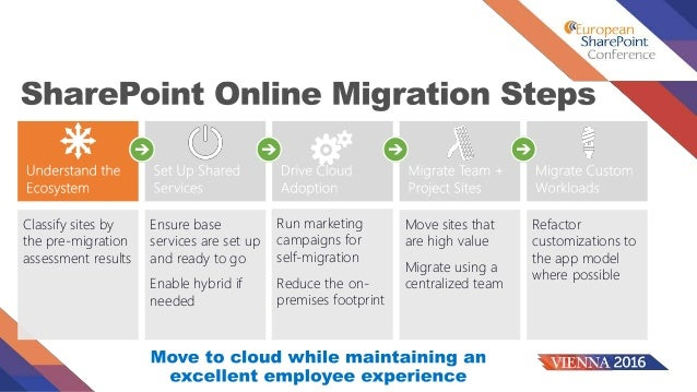 office 365 migration plan pdf