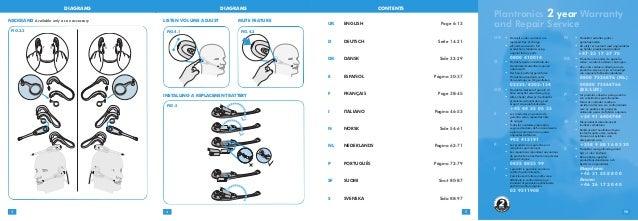 Plantronics c65 headset user guide
