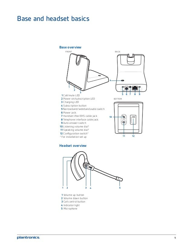 Plantronics cs530 user guide