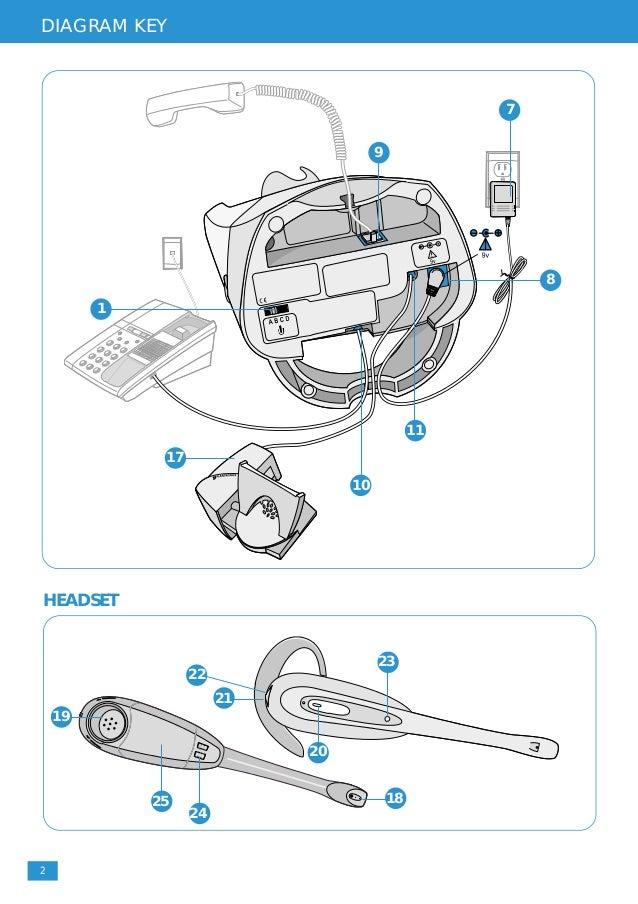 plantronics cs60 user guide rh slideshare net Plantronics Headset Instruction Manual Plantronics Cordless Headset Manual