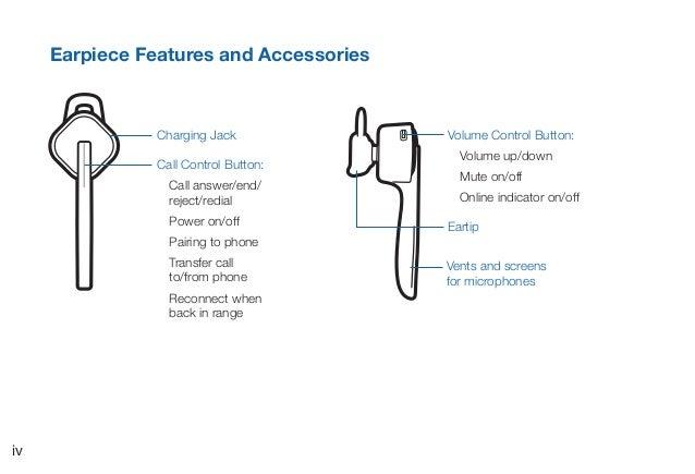 plantronics discovery 975 bluetooth headset manual user guide rh gatewaypartners co  plantronics discovery 975 bluetooth headset user manual