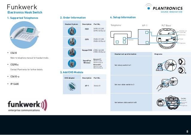 plantronics cs70 nc manual pdf