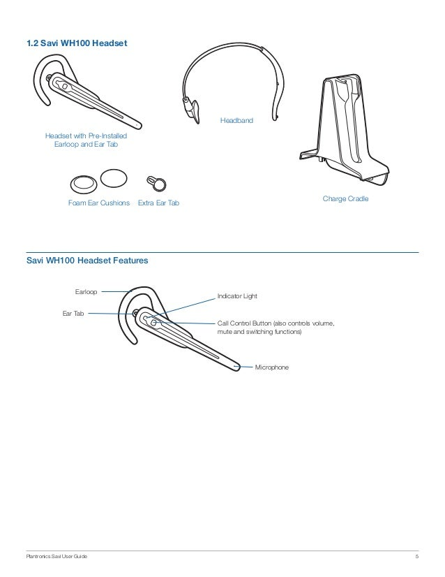 Plantronics savi office wo100 convertible headset user guide